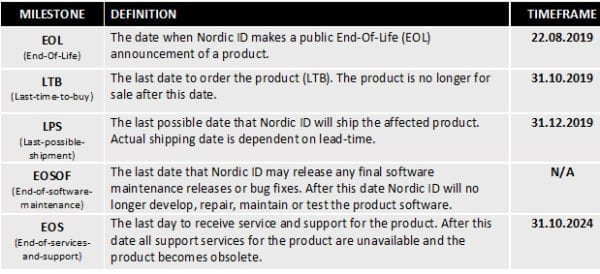 Nordic ID Product EOL timeline