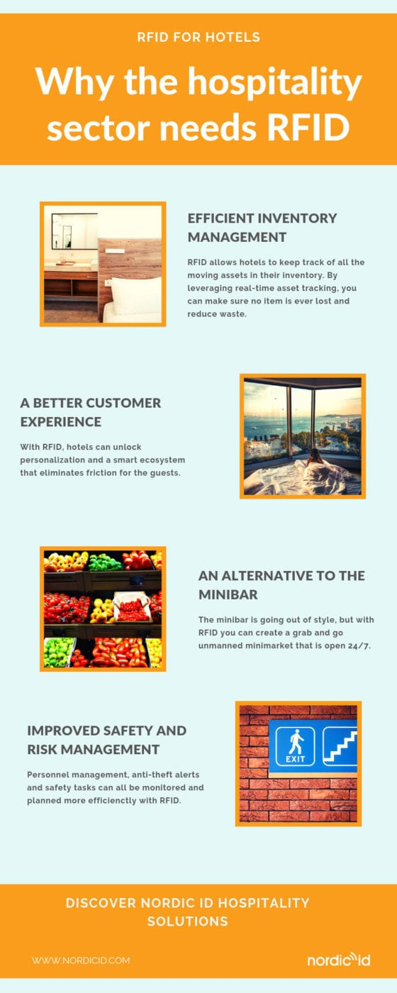 RFID in hotels infographic