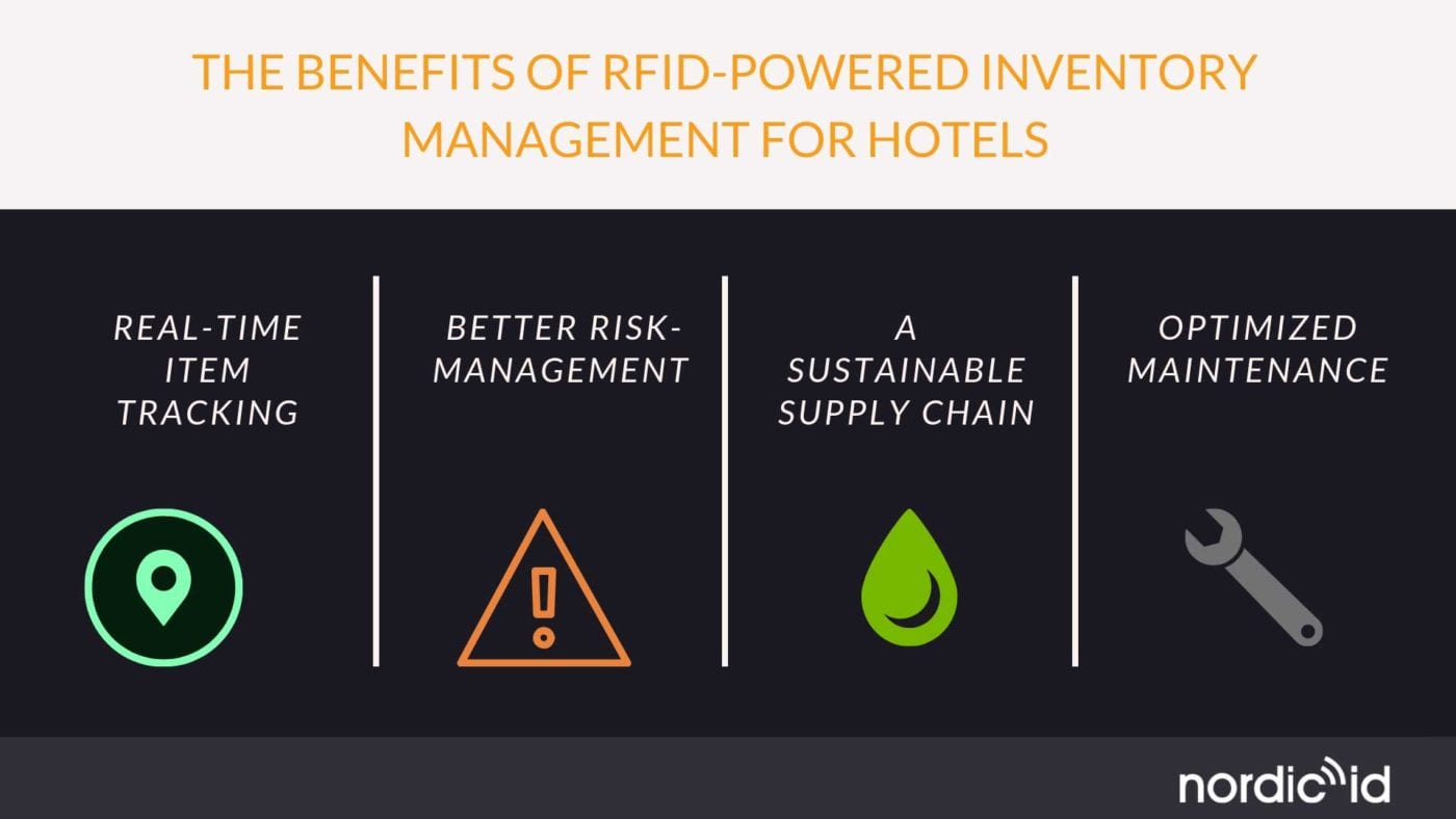 the benefits of smart inventory management for hotels